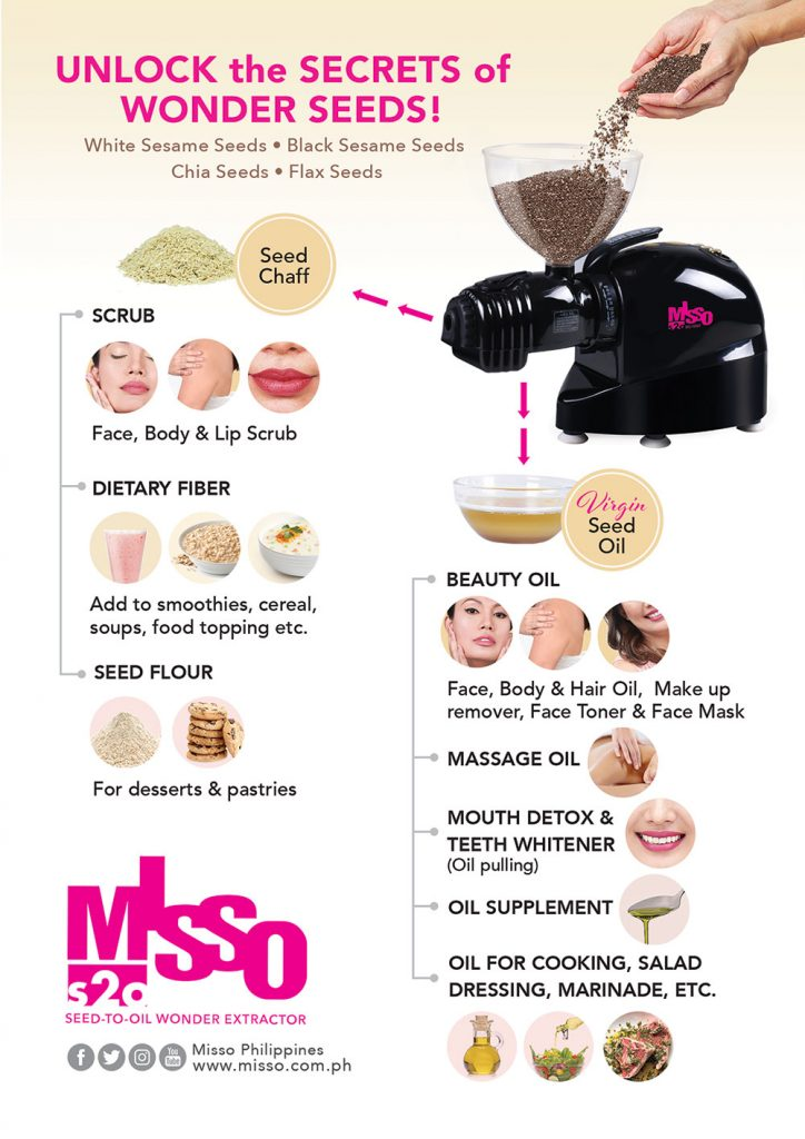 misso-infographics